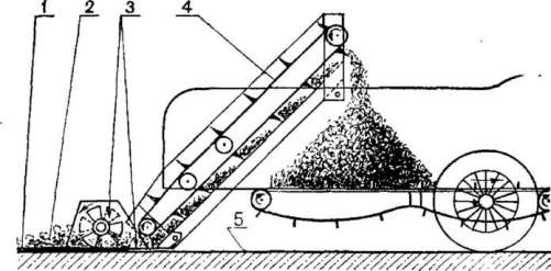 Схема навозоуборочного